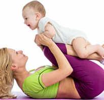 Восстановление похудение после родов