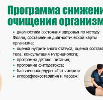 Восточная медицина для похудения