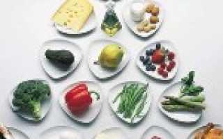 Оптимальный сброс веса при похудении